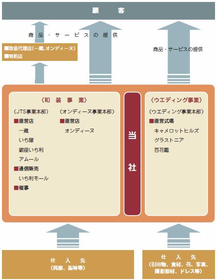 6186ichikura-1.png